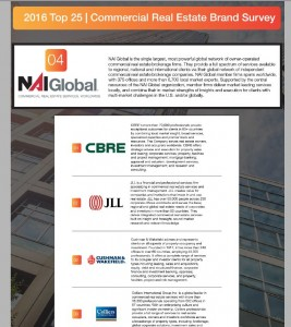 NAI Global - Lipsey Ranking